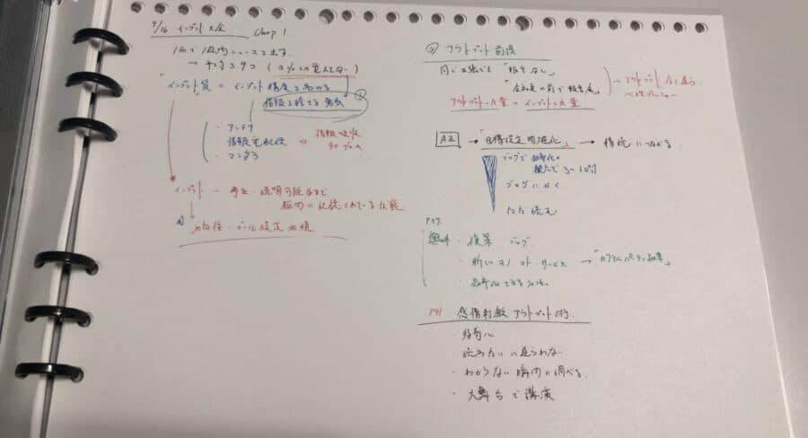 書評 インプット大全 樺沢紫苑 チャプター1